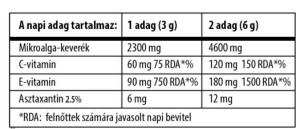 Biocom Immun Supreme Por vásárlás