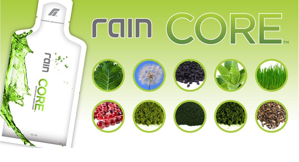 Rain Core HATÁSA